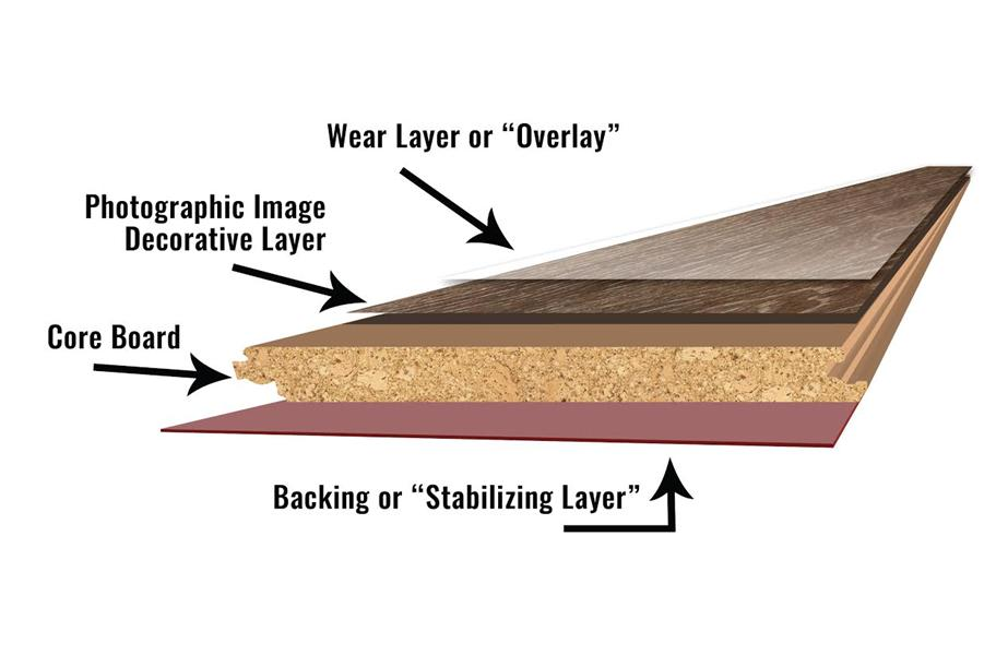 shaw laminate | Metro Flooring & Design